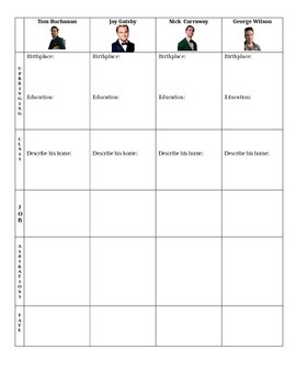The Men of The Great Gatsby - Comparison Chart