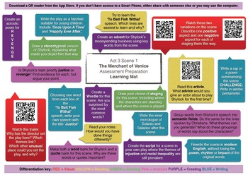The Merchant of Venice Act 3 Scene 1 Choice Menu With 19 Engaging Activities!