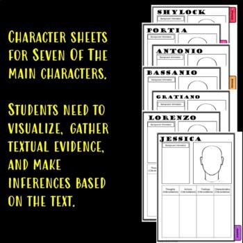 The Merchant of Venice Characterization Flip book