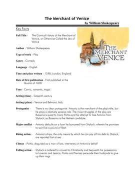 The Merchant of Venice - Key Facts