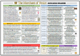 The Merchant of Venice Knowledge Organizer/ Revision Mat!