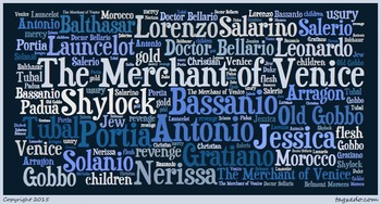 The Merchant of Venice - Word Cloud