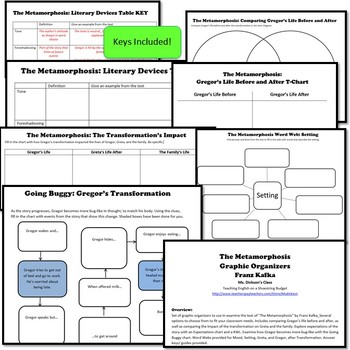 The Metamorphosis Activity Bundle (Franz Kafka)- Word