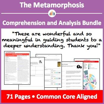 The Metamorphosis – Comprehension and Analysis Bundle