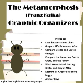 The Metamorphosis Graphic Organizers (Franz Kafka)