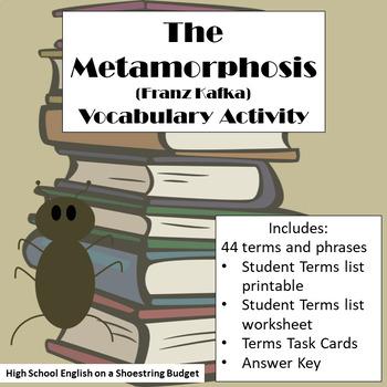 The Metamorphosis Vocabulary Activity (Franz Kafka)