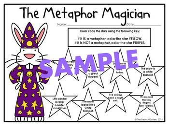 The Metaphor Magician
