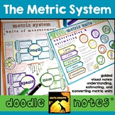 The Metric System Doodle Notes