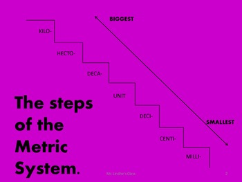 The Metric System: Putting units in order and converting them Classroom Notes