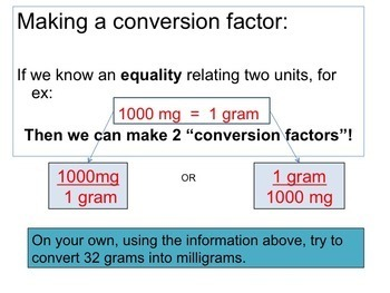 The Metric System: SI Units and Unit Conversions PowerPoint