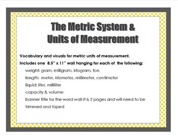 The Metric System & Units of Measurement Wall Posters Signs Hangings