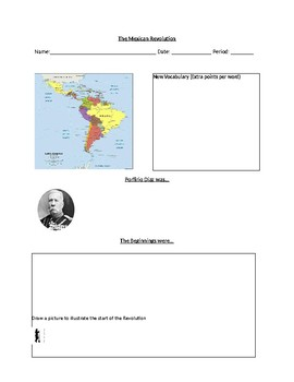 The Mexican Revoltion