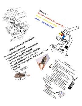 The Microscope Cloze Notes and PowerPoint