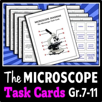 The Microscope - Task Cards {Editable}