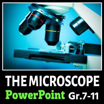The Microscope - PowerPoint {Editable}