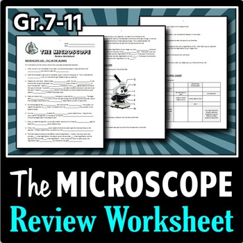 The Microscope - Review Worksheet {Editable}