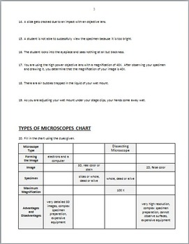 the microscope review worksheet editable by tangstar science. Black Bedroom Furniture Sets. Home Design Ideas