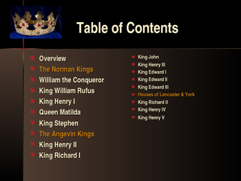 The Middle Ages - English Kings of the Middle Ages