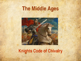 The Middle Ages - The Knights Code of Chivalry
