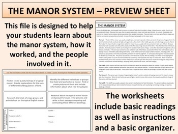 The Manor System - Middle Ages Project
