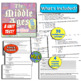 Middle Ages Unit Test!  30 Multiple Choice & 4 Extended Response Questions!