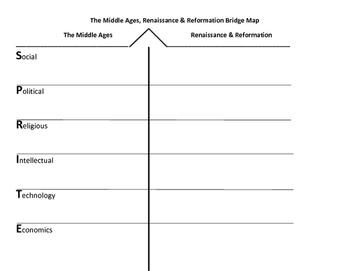 The Middle Ages to Renaissance/Reformation Bridge Map