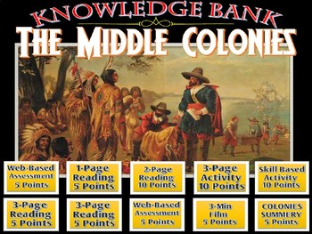 The Middle Colonies (New York, Penn.) Knowledge Bank