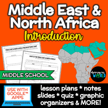 The Middle East: Introduction Lesson