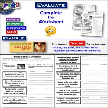 Middle East - P.E.G.S. ~ Quiz-Quiz-Trade Kagan Activity & Student Worksheet ~