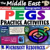 Middle East - P.E.G.S. ~ Quiz-Quiz-Trade Kagan Activity &