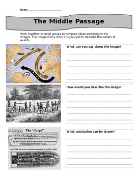 The Middle Passage/Triangle Trade