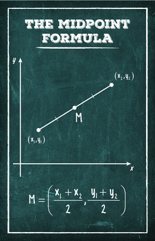 The Midpoint Formula - Math Poster