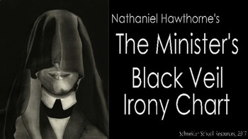 The Minister's Black Veil: Irony Chart and Questions/ Irony Lesson