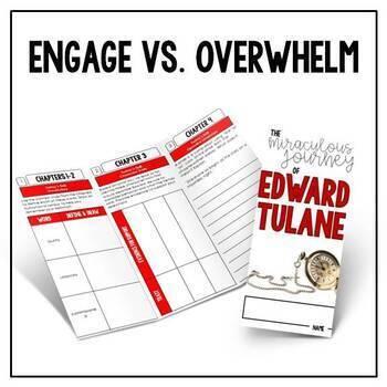 The Miraculous Journey of Edward Tulane Novel Study Unit