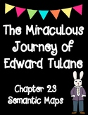 The Miraculous Journey of Edward Tulane Chapter 23 Semantic Maps