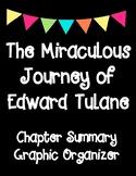 The Miraculous Journey of Edward Tulane Chapter Summary Graphic Organizer