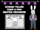 The Miraculous Journey of Edward Tulane Character Then and Now Graphic Organizer