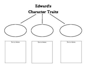 The Miraculous Journey of Edward Tulane CHOICE BOARD BUNDLE ** NO PREP