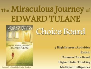 The Miraculous Journey of Edward Tulane Choice Board Novel Study Activities Menu