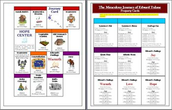 The Miraculous Journey of Edward Tulane Game Board