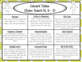 The Miraculous Journey of Edward Tulane Reading Choice Boards EDITABLE