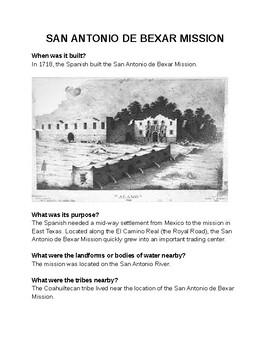 The Mission San Antonio de Bexar