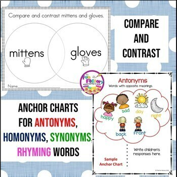The Mitten ~1st & 2nd Grades~ Differentiated  ~ Common Core Rich!