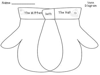 The Mitten & The Hat Reading Activities