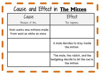The Mitten by Jan Brett:  A Complete Literature Study!
