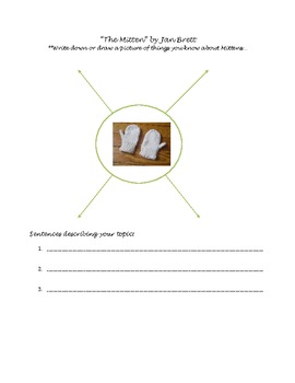The Mitten by Jan Brett - Sequencing and Re-telling Activities