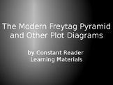The Modern Freytag Pyramid and Other Plot Diagrams
