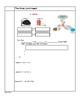The Mole Notes HS-PS1-7