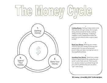 The Money Cycle Handout