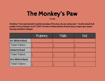 The Monkey's Paw - Graphic Organizer - Character Development